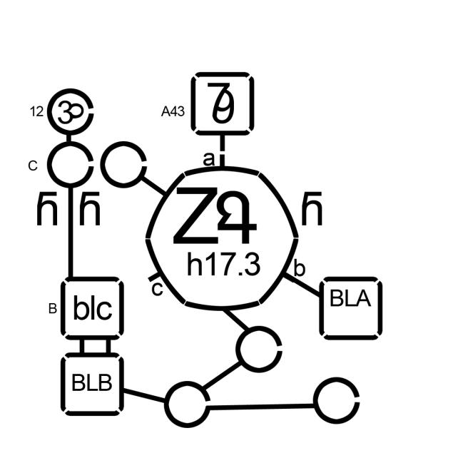 Chem Map